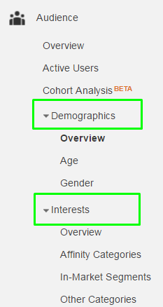 AdSense Analytics Demographics and Interests